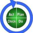 PDCA: CÔNG CỤ KHÔNG THỂ THIẾU CHO QUẢN TRỊ CHẤT LƯỢNG PDCA (Plan – Do – Check – Act), tạm dịch là Hoạch định – Thực hiện – Kiểm tra […]