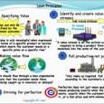 1. Lean Manufacturing là gì? 1.1 Mục Tiêu của Lean Manufacturing Lean Manufacturing, còn gọi là Lean Production, là một hệ thống các công cụ và phương pháp nhằm liên […]